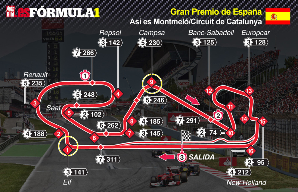 circuito-espana[1]