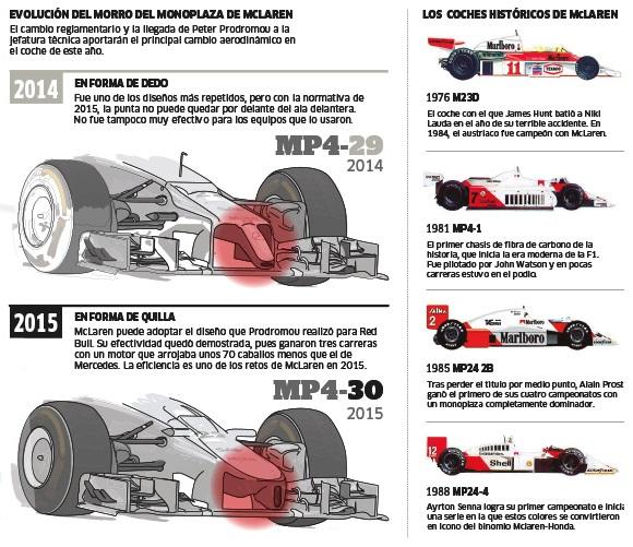 Comparativa2f1eepMcLaren-Honda